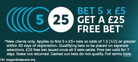 Sporting index fixed odds welcome offer